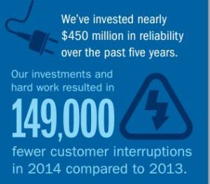 Image from the Consumers Energy 2015 Accountability Report