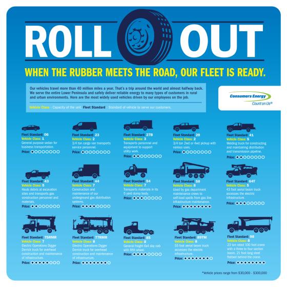 Fleet-Infographic_9-21