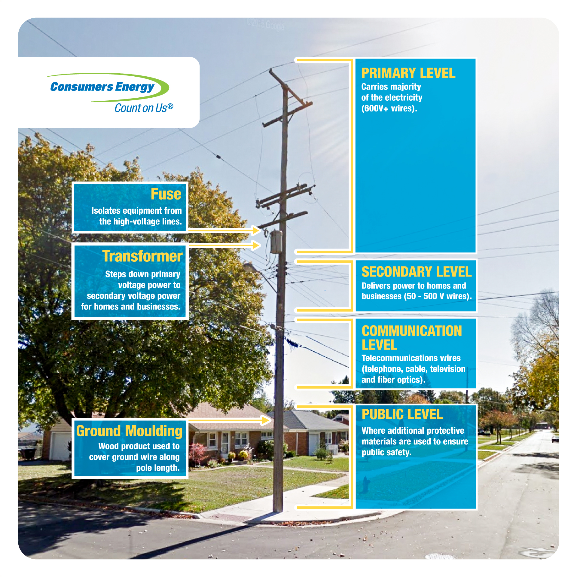 utility pole diagram?w=768 5 things you didn't know about utility poles consumers energy in