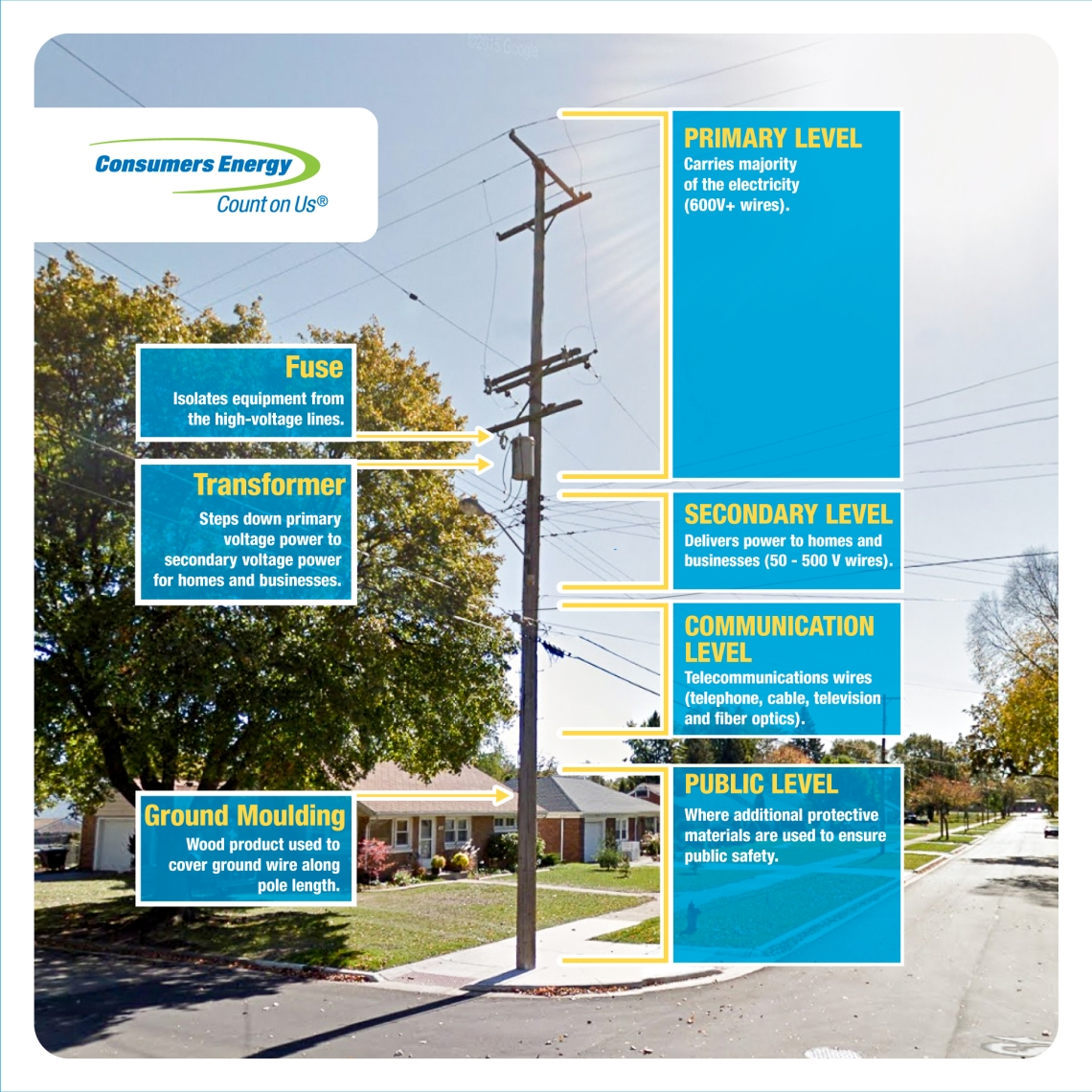 5 Things You Didn U2019t Know About Utility Poles  U2013 Consumers