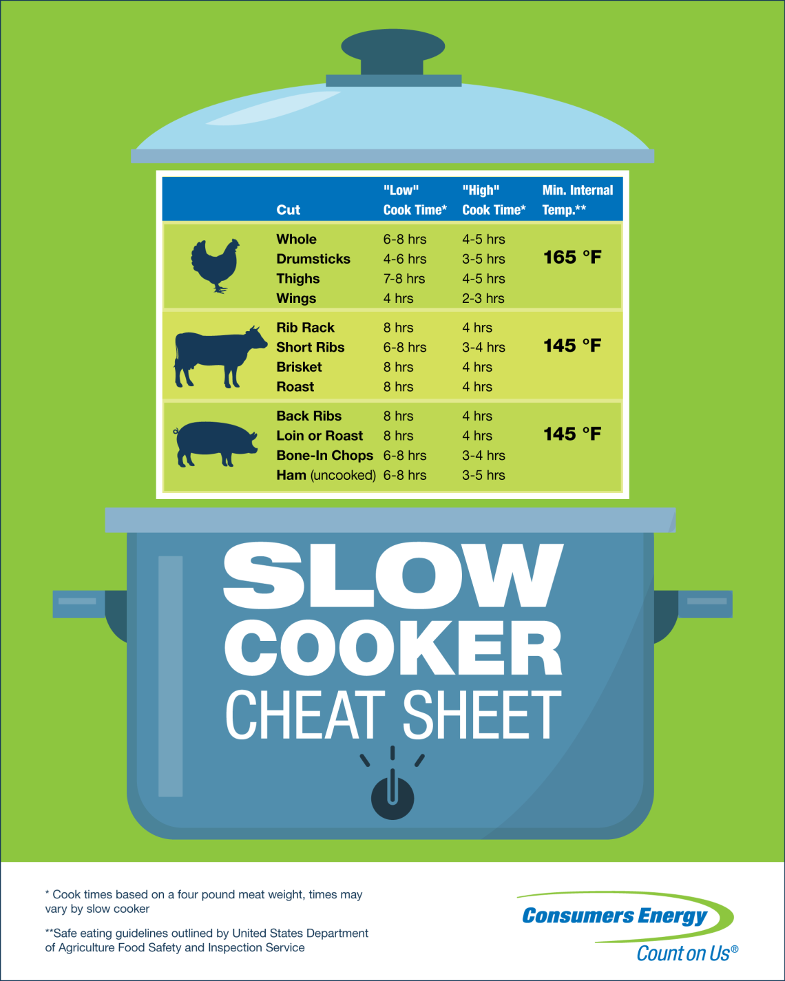 Slow-Cooker-Graphic