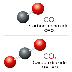 CO2-and-CO-Molecules